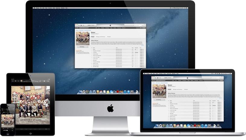iCloud iMac